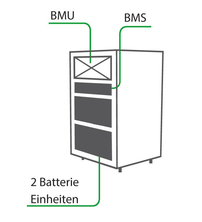 zweite batterie im fahrzeug